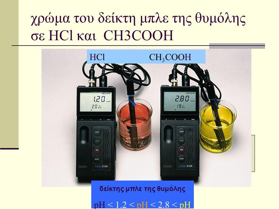 χρώμα του δείκτη μπλε της θυμόλης σε HCl και CH3COOH HCl CH 3 CΟOH δείκτης μπλε της θυμόλης pH < 1.2 < pH < 2.8 < pH