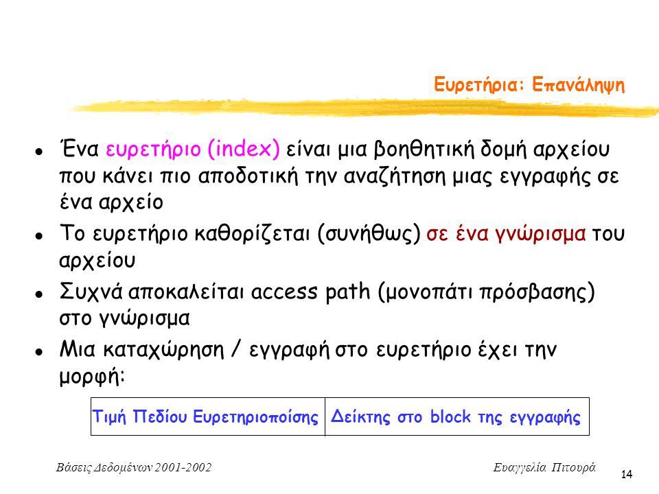 Βάσεις Δεδομένων 2001-2002 Ευαγγελία Πιτουρά 14 l Ένα ευρετήριο (index) είναι μια βοηθητική δομή αρχείου που κάνει πιο αποδοτική την αναζήτηση μιας εγγραφής σε ένα αρχείο l Το ευρετήριο καθορίζεται (συνήθως) σε ένα γνώρισμα του αρχείου l Συχνά αποκαλείται access path (μονοπάτι πρόσβασης) στο γνώρισμα l Μια καταχώρηση / εγγραφή στο ευρετήριο έχει την μορφή: Τιμή Πεδίου ΕυρετηριοποίσηςΔείκτης στο block της εγγραφής Ευρετήρια: Επανάληψη