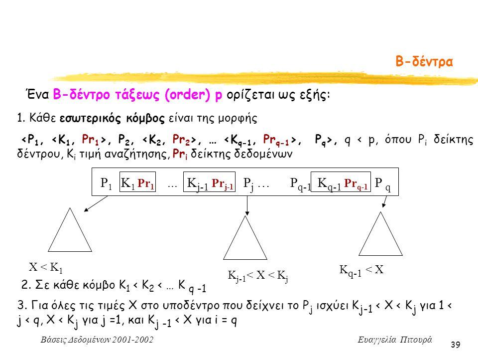 Βάσεις Δεδομένων 2001-2002 Ευαγγελία Πιτουρά 39 Β-δέντρα Ένα Β-δέντρο τάξεως (order) p ορίζεται ως εξής: 1. Κάθε εσωτερικός κόμβος είναι της μορφής, P
