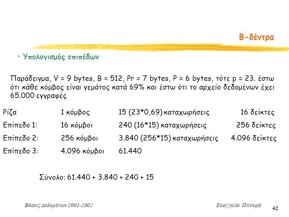 Βάσεις Δεδομένων 2001-2002 Ευαγγελία Πιτουρά 42 Β-δέντρα Υπολογισμός επιπέδων Παράδειγμα, V = 9 bytes, B = 512, Pr = 7 bytes, P = 6 bytes, τότε p = 23