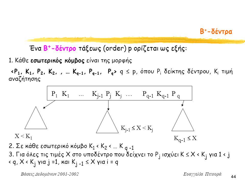 Βάσεις Δεδομένων 2001-2002 Ευαγγελία Πιτουρά 44 Β + -δέντρα Ένα Β + -δέντρο τάξεως (order) p ορίζεται ως εξής: 1. Κάθε εσωτερικός κόμβος είναι της μορ