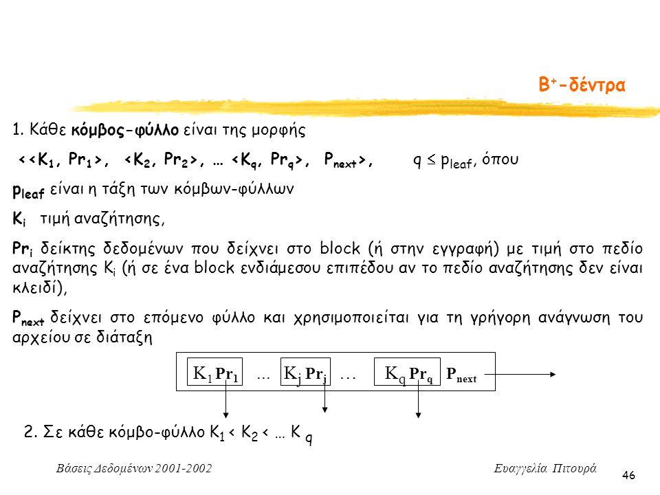 Βάσεις Δεδομένων 2001-2002 Ευαγγελία Πιτουρά 46 Β + -δέντρα 1. Κάθε κόμβος-φύλλο είναι της μορφής,, …, P next >, q  p leaf, όπου p leaf είναι η τάξη