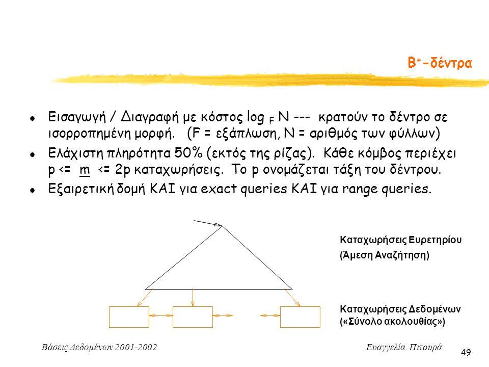 Βάσεις Δεδομένων 2001-2002 Ευαγγελία Πιτουρά 49 l Εισαγωγή / Διαγραφή με κόστος log F N --- κρατούν το δέντρο σε ισορροπημένη μορφή. (F = εξάπλωση, N