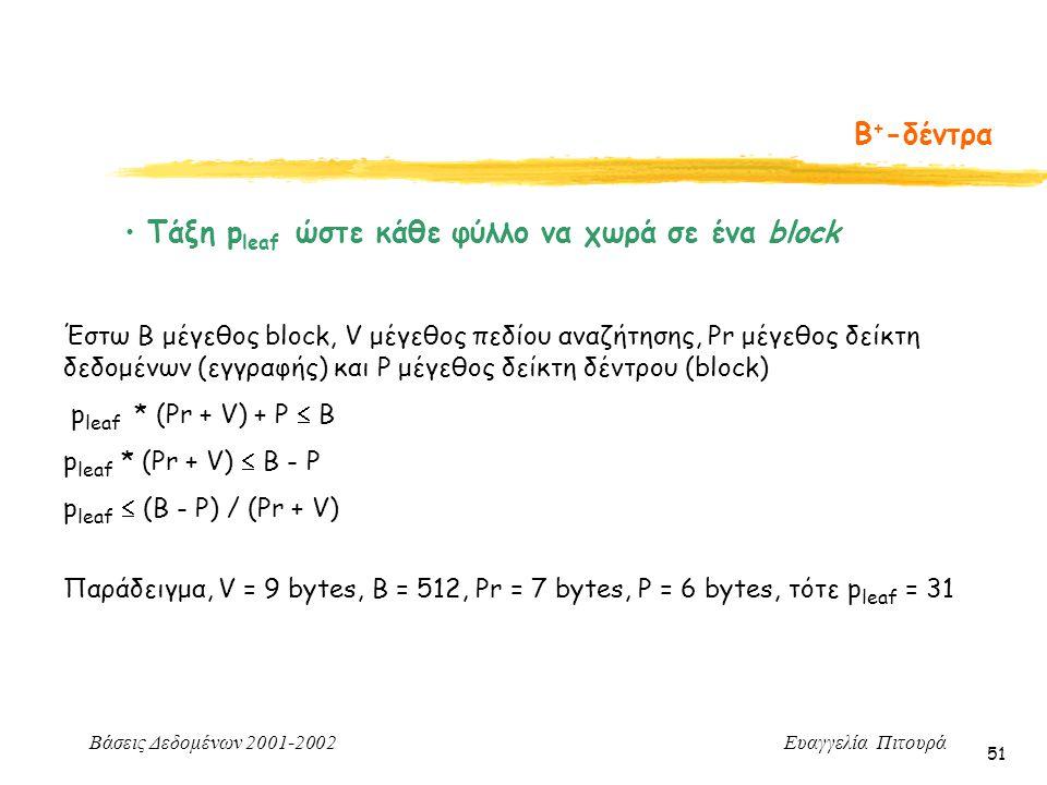 Βάσεις Δεδομένων 2001-2002 Ευαγγελία Πιτουρά 51 Β + -δέντρα Τάξη p leaf ώστε κάθε φύλλο να χωρά σε ένα block Έστω Β μέγεθος block, V μέγεθος πεδίου αναζήτησης, Pr μέγεθος δείκτη δεδομένων (εγγραφής) και P μέγεθος δείκτη δέντρου (block) p leaf * (Pr + V) + P  B p leaf * (Pr + V)  B - P p leaf  (B - P) / (Pr + V) Παράδειγμα, V = 9 bytes, B = 512, Pr = 7 bytes, P = 6 bytes, τότε p leaf = 31