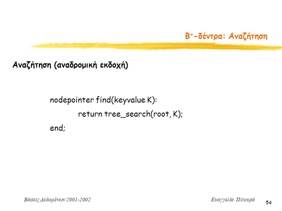 Βάσεις Δεδομένων 2001-2002 Ευαγγελία Πιτουρά 54 Β + -δέντρα: Αναζήτηση Αναζήτηση (αναδρομική εκδοχή) nodepointer find(keyvalue K): return tree_search(root, K); end;