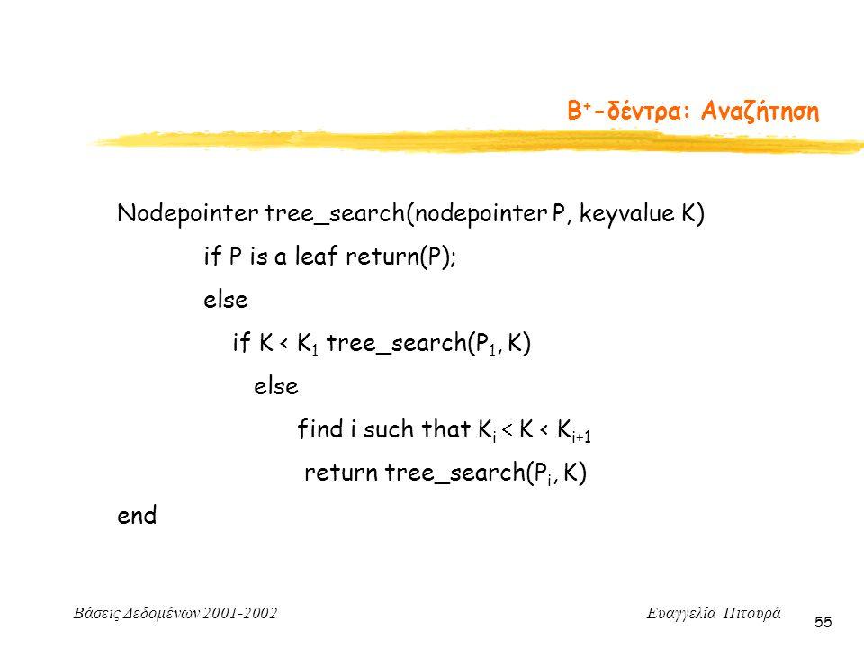 Βάσεις Δεδομένων 2001-2002 Ευαγγελία Πιτουρά 55 Β + -δέντρα: Αναζήτηση Nodepointer tree_search(nodepointer P, keyvalue K) if P is a leaf return(P); else if K < K 1 tree_search(P 1, K) else find i such that K i  K < K i+1 return tree_search(P i, K) end