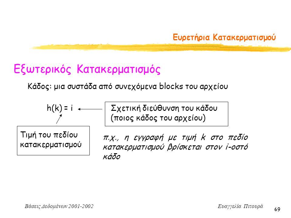 Βάσεις Δεδομένων 2001-2002 Ευαγγελία Πιτουρά 69 Ευρετήρια Κατακερματισμού Εξωτερικός Κατακερματισμός h(k) = i Τιμή του πεδίου κατακερματισμού Σχετική διεύθυνση του κάδου (ποιος κάδος του αρχείου) Κάδος: μια συστάδα από συνεχόμενα blocks του αρχείου π.χ., η εγγραφή με τιμή k στο πεδίο κατακερματισμού βρίσκεται στον i-οστό κάδο