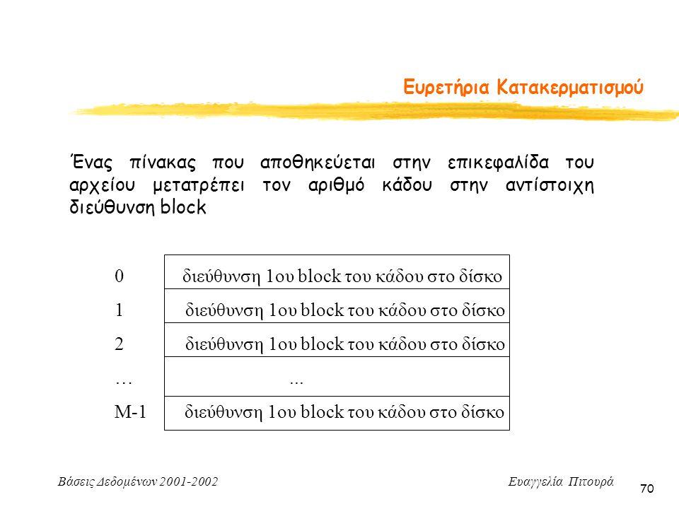 Βάσεις Δεδομένων 2001-2002 Ευαγγελία Πιτουρά 70 Ευρετήρια Κατακερματισμού Ένας πίνακας που αποθηκεύεται στην επικεφαλίδα του αρχείου μετατρέπει τον αριθμό κάδου στην αντίστοιχη διεύθυνση block 0διεύθυνση 1ου block του κάδου στο δίσκο 1 διεύθυνση 1ου block του κάδου στο δίσκο 2 διεύθυνση 1ου block του κάδου στο δίσκο …...