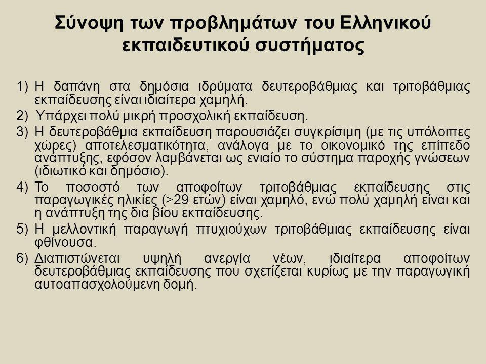 Σύνοψη των προβλημάτων του Ελληνικού εκπαιδευτικού συστήματος 1) Η δαπάνη στα δημόσια ιδρύματα δευτεροβάθμιας και τριτοβάθμιας εκπαίδευσης είναι ιδιαί