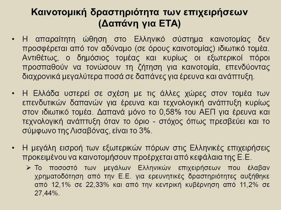 Καινοτομική δραστηριότητα των επιχειρήσεων (Δαπάνη για ΕΤΑ) Η απαραίτητη ώθηση στο Ελληνικό σύστημα καινοτομίας δεν προσφέρεται από τον αδύναμο (σε όρ