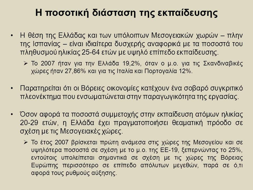 Η ποσοτική διάσταση της εκπαίδευσης Η θέση της Ελλάδας και των υπόλοιπων Μεσογειακών χωρών – πλην της Ισπανίας – είναι ιδιαίτερα δυσχερής αναφορικά με