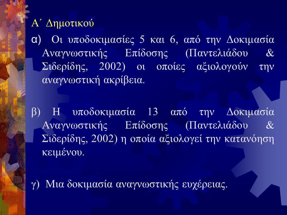Εργαλεία συλλογής δεδομένων Προσχολική ηλικία 1. Φ (Μανωλίτσης, 2000) 1. Φωνολογική επίγνωση (Μανωλίτσης, 2000) α) α) συλλαβική κατάτμηση β)αναγνώριση