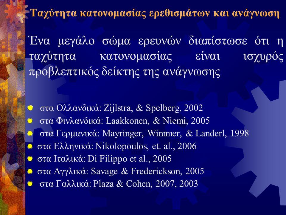Ταχύτητα κατονομασίας ερεθισμάτων και ανάγνωση  στα Ολλανδικά: Zijlstra, & Spelberg, 2002  στα Φινλανδικά: Laakkonen, & Niemi, 2005  στα Γερμανικά: Mayringer, Wimmer, & Landerl, 1998  στα Ελληνικά: Nikolopoulos, et.