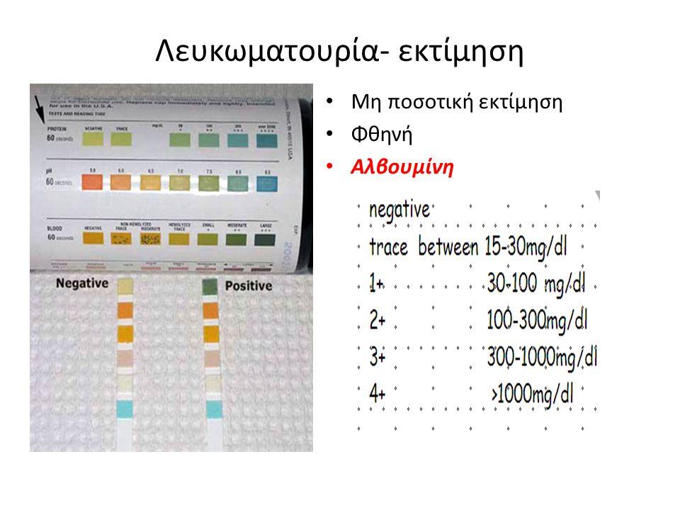 Μη ποσοτική εκτίμηση Φθηνή Αλβουμίνη Λευκωματουρία- εκτίμηση