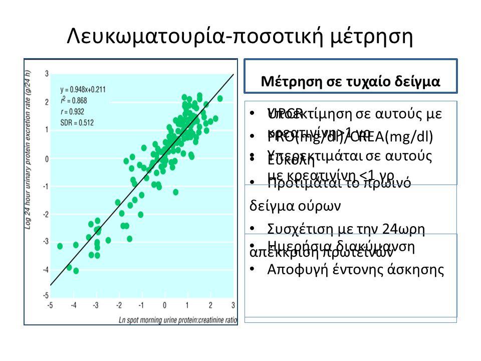 24ωρη συλλογή ούρων Μέθοδος αναφοράς Ακριβέστερη μέθοδος Δύσκολη – ανέφικτη Προσεκτική συλλογή Γραπτές οδηγίες Μέτρηση κρεατινίνης 20-25mg/kgr (άνδρες