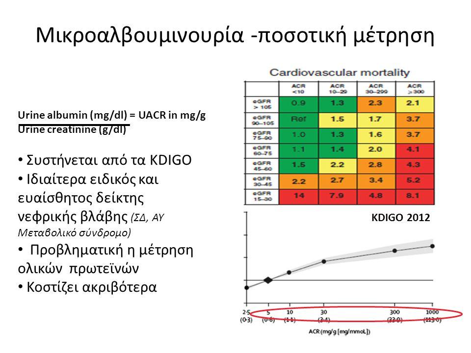Μικροαλβουμινουρία -ποσοτική μέτρηση Urine albumin (mg/dl) = UACR in mg/g Albumin excretion in mg/day Urine creatinine (g/dl) Συστήνεται από τα ΚDIGO