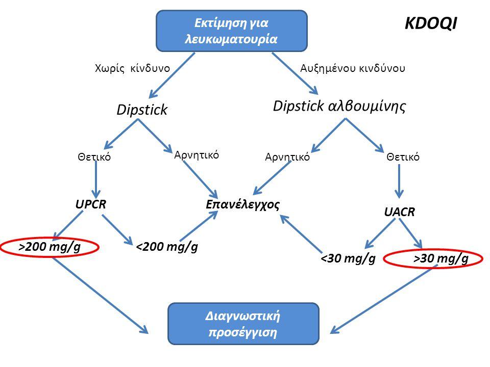 Εκτίμηση για λευκωματουρία Αυξημένου κινδύνουΧωρίς κίνδυνο Dipstick Dipstick αλβουμίνης ΘετικόΑρνητικό Θετικό Επανέλεγχος UACR UPCR >30 mg/g<30 mg/g >