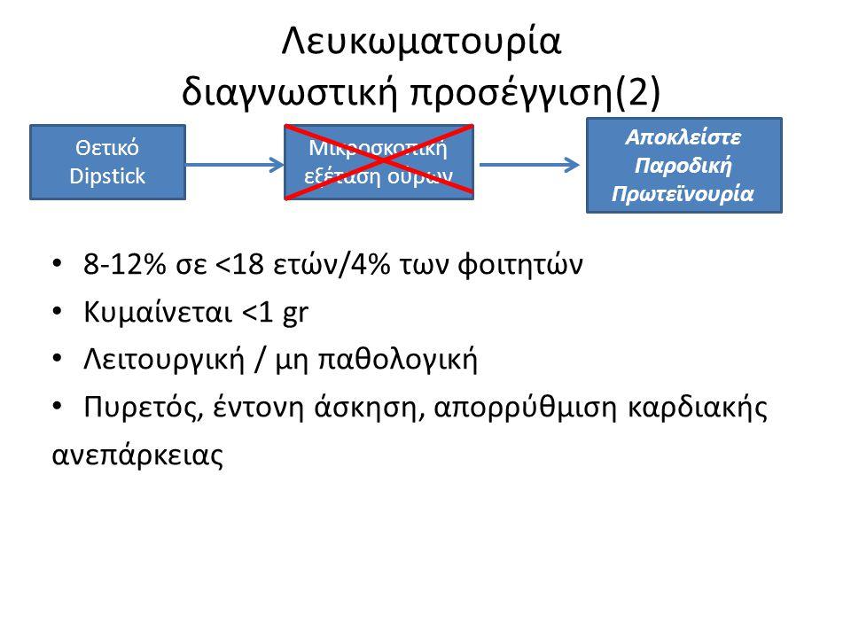 8-12% σε <18 ετών/4% των φοιτητών Κυμαίνεται <1 gr Λειτουργική / μη παθολογική Πυρετός, έντονη άσκηση, απορρύθμιση καρδιακής ανεπάρκειας Λευκωματουρία
