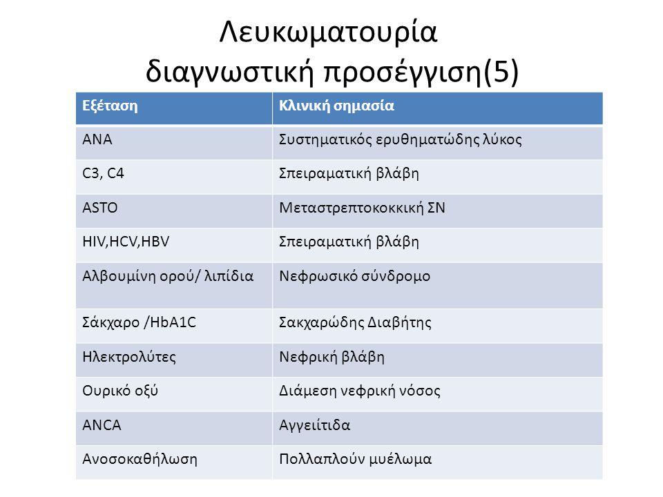 ΕξέτασηΚλινική σημασία ΑΝΑΣυστηματικός ερυθηματώδης λύκος C3, C4Σπειραματική βλάβη ASTOΜεταστρεπτοκοκκική ΣΝ HIV,HCV,HBVΣπειραματική βλάβη Αλβουμίνη ο