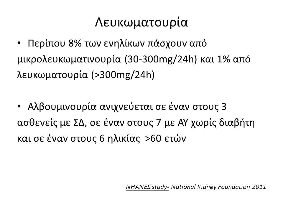 24ωρη συλλογή ούρων Μέθοδος αναφοράς Ακριβέστερη μέθοδος Δύσκολη – ανέφικτη Προσεκτική συλλογή Γραπτές οδηγίες Μέτρηση κρεατινίνης 20-25mg/kgr (άνδρες) 15-20mg/kgr ( γυναίκες) Μέτρηση σε τυχαίο δείγμα UPCR PRO(mg/dl)/CREA(mg/dl) Εύκολη Προτιμάται το πρωινό δείγμα ούρων Συσχέτιση με την 24ωρη απέκκριση πρωτεϊνών Λευκωματουρία-ποσοτική μέτρηση Υποεκτίμηση σε αυτούς με κρεατινίνη>1 γρ Υπερεκτιμάται σε αυτούς με κρεατινίνη <1 γρ Ημερήσια διακύμανση Αποφυγή έντονης άσκησης