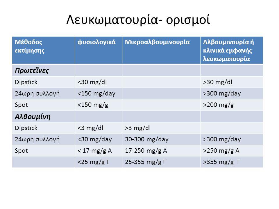 Μέθοδος εκτίμησης φυσιολογικάΜικροαλβουμινουρίαΑλβουμινουρία ή κλινικά εμφανής λευκωματουρία Πρωτεΐνες Dipstick<30 mg/dl >30 mg/dl 24ωρη συλλογή<150 m