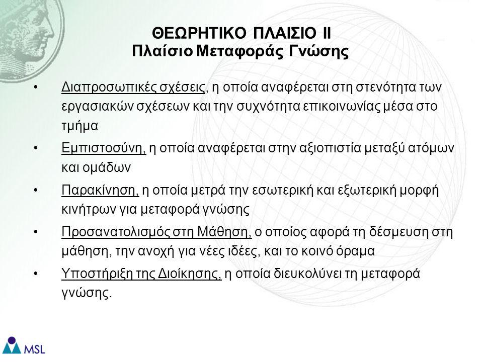 ΕΝΝΟΙΟΛΟΓΙΚΟ ΜΟΝΤΕΛΟ