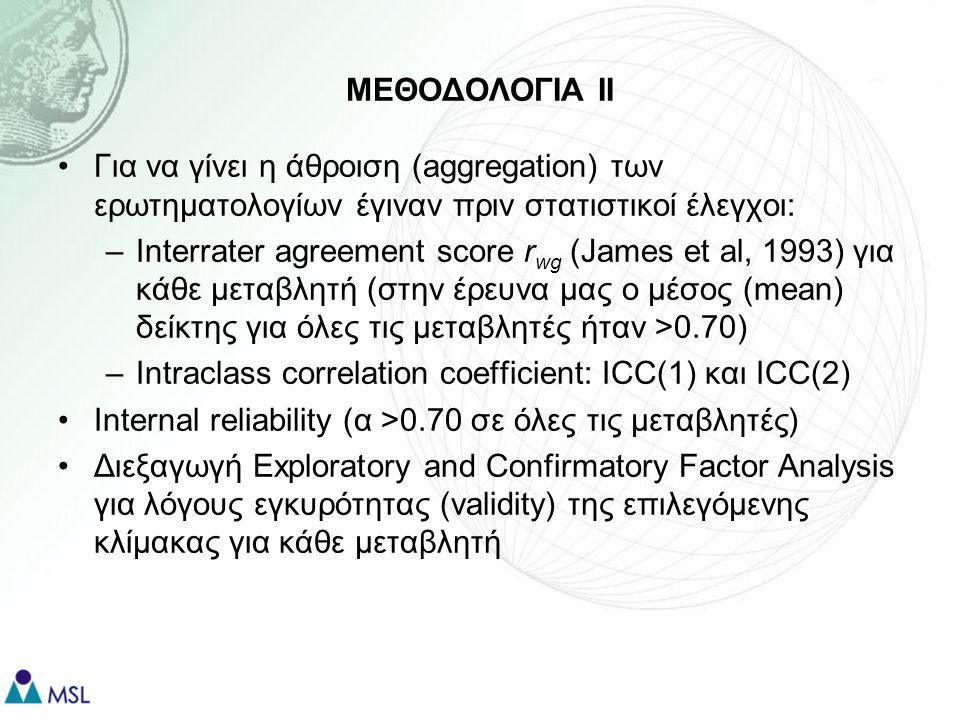 ΑΠΟΤΕΛΕΣΜΑΤΑ Ι Εξαρτημένες μεταβλητές: –Χρησιμότητα Γνώσης (μεταβλητή διαμεσολαβητής) –Εισαγωγή νέων προϊόντων και υπηρεσιών Ανεξάρτητες μεταβλητές: Πλαίσιο μεταφοράς γνώσης Ανάλυση Διαμεσολάβησης (Baron & Kenny, 1986) –Ύπαρξη σχέσης μεταξύ ανεξάρτητων μεταβλητών και διαμεσολαβητή (Μοντέλο 2) –Ύπαρξη σχέσης μεταξύ ανεξάρτητων μεταβλητών και τελικής εξαρτημένης μεταβλητής (Μοντέλο 3) –Προηγούμενη ύπαρξη σημαντικής σχέσης στο Μοντέλο 3, δεν υπάρχει όταν έχουμε εισαγωγή του διαμεσολαβητή (Μοντέλο 4)