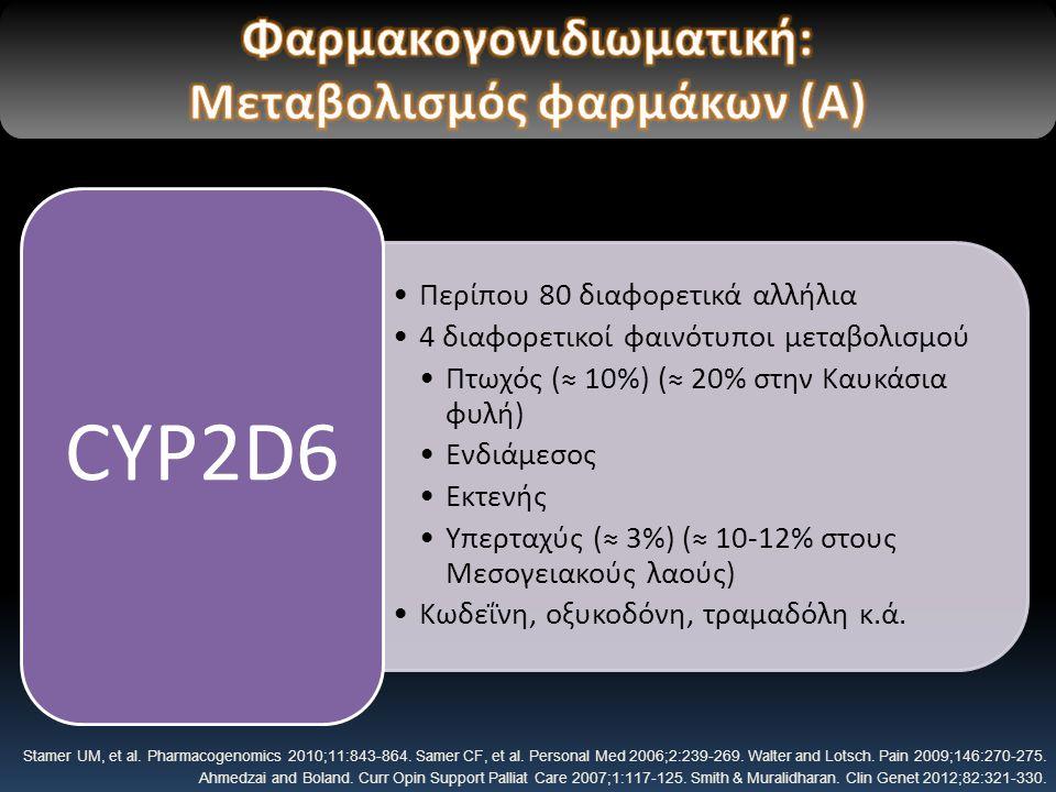 Περίπου 80 διαφορετικά αλλήλια 4 διαφορετικοί φαινότυποι μεταβολισμού Πτωχός (≈ 10%) (≈ 20% στην Καυκάσια φυλή) Ενδιάμεσος Εκτενής Υπερταχύς (≈ 3%) (≈ 10-12% στους Μεσογειακούς λαούς) Κωδεΐνη, οξυκοδόνη, τραμαδόλη κ.ά.