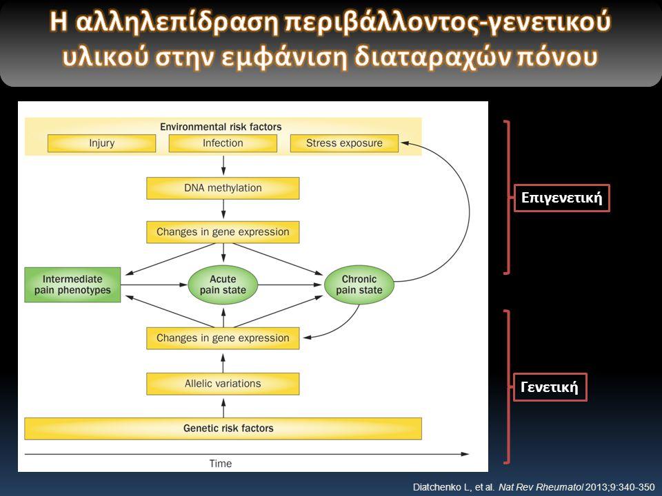 Diatchenko L, et al. Nat Rev Rheumatol 2013;9:340-350 Γενετική Επιγενετική