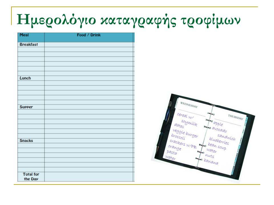 Ημερολόγιο καταγραφής τροφίμων