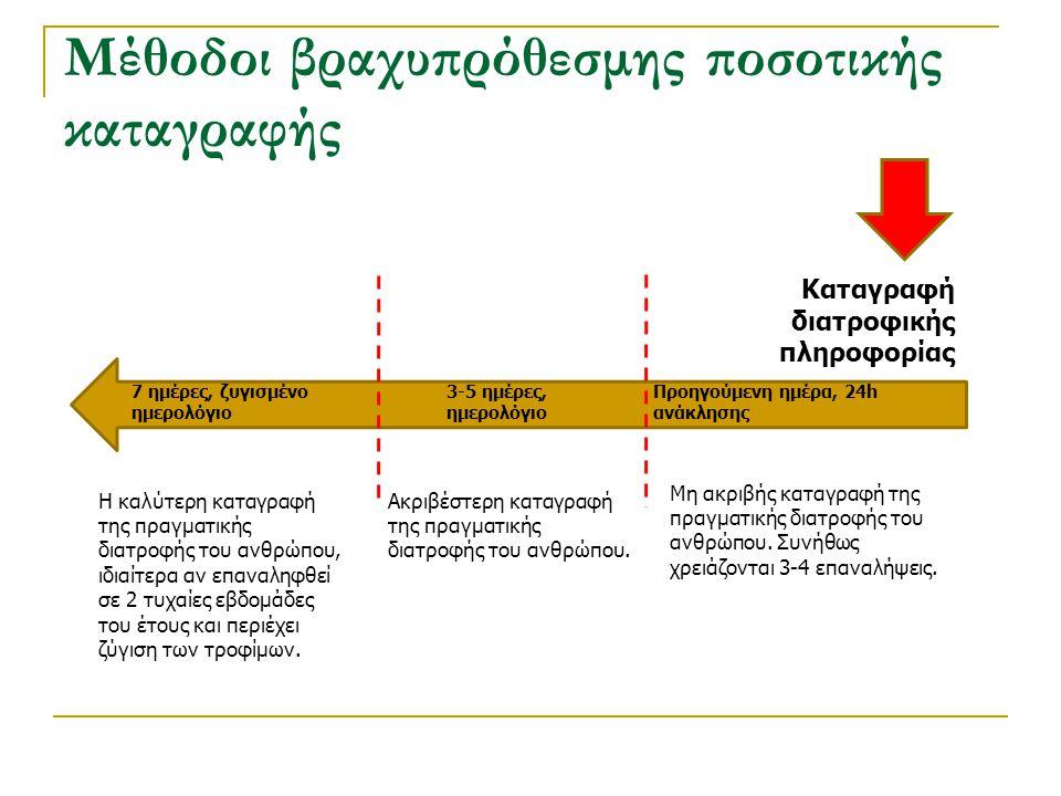 Μέθοδοι βραχυπρόθεσμης ποσοτικής καταγραφής Καταγραφή διατροφικής πληροφορίας Προηγούμενη ημέρα, 24h ανάκλησης 3-5 ημέρες, ημερολόγιο 7 ημέρες, ζυγισμ