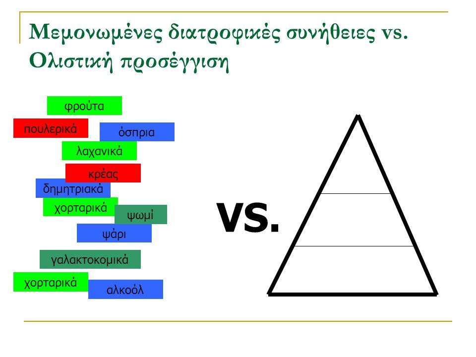 Μεμονωμένες διατροφικές συνήθειες vs. Ολιστική προσέγγιση φρούτα χορταρικά λαχανικά κρέας ψάρι όσπρια δημητριακά γαλακτοκομικά ψωμί VS. κρέας πουλερικ