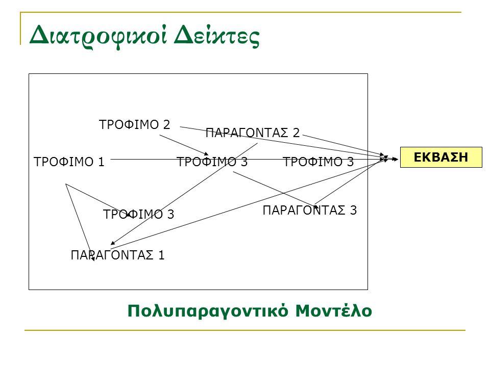 Διατροφικοί Δείκτες ΕΚΒΑΣΗ Πολυπαραγοντικό Μοντέλο ΤΡΟΦΙΜΟ 3ΤΡΟΦΙΜΟ 1ΤΡΟΦΙΜΟ 3 ΤΡΟΦΙΜΟ 2 ΤΡΟΦΙΜΟ 3 ΠΑΡΑΓΟΝΤΑΣ 1 ΠΑΡΑΓΟΝΤΑΣ 2 ΠΑΡΑΓΟΝΤΑΣ 3