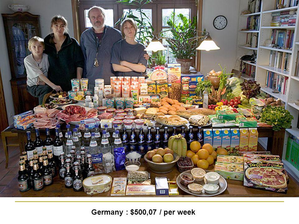Germany : $500,07 / per week