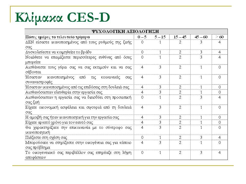 Κλίμακα CES-D