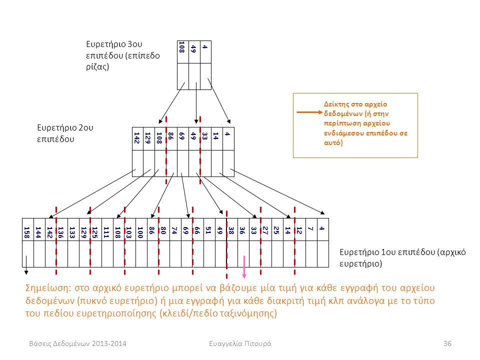 Ευαγγελία Πιτουρά36 Ευρετήριο 1ου επιπέδου (αρχικό ευρετήριο) 471214252733363849516669748086100103108111125129133136142144158 41433496986108129142 449 108 Ευρετήριο 2ου επιπέδου Ευρετήριο 3ου επιπέδου (επίπεδο ρίζας) Σημείωση: στο αρχικό ευρετήριο μπορεί να βάζουμε μία τιμή για κάθε εγγραφή του αρχείου δεδομένων (πυκνό ευρετήριο) ή μια εγγραφή για κάθε διακριτή τιμή κλπ ανάλογα με το τύπο του πεδίου ευρετηριοποίησης (κλειδί/πεδίο ταξινόμησης) Δείκτης στο αρχείο δεδομένων (ή στην περίπτωση αρχείου ενδιάμεσου επιπέδου σε αυτό) Βάσεις Δεδομένων 2013-2014
