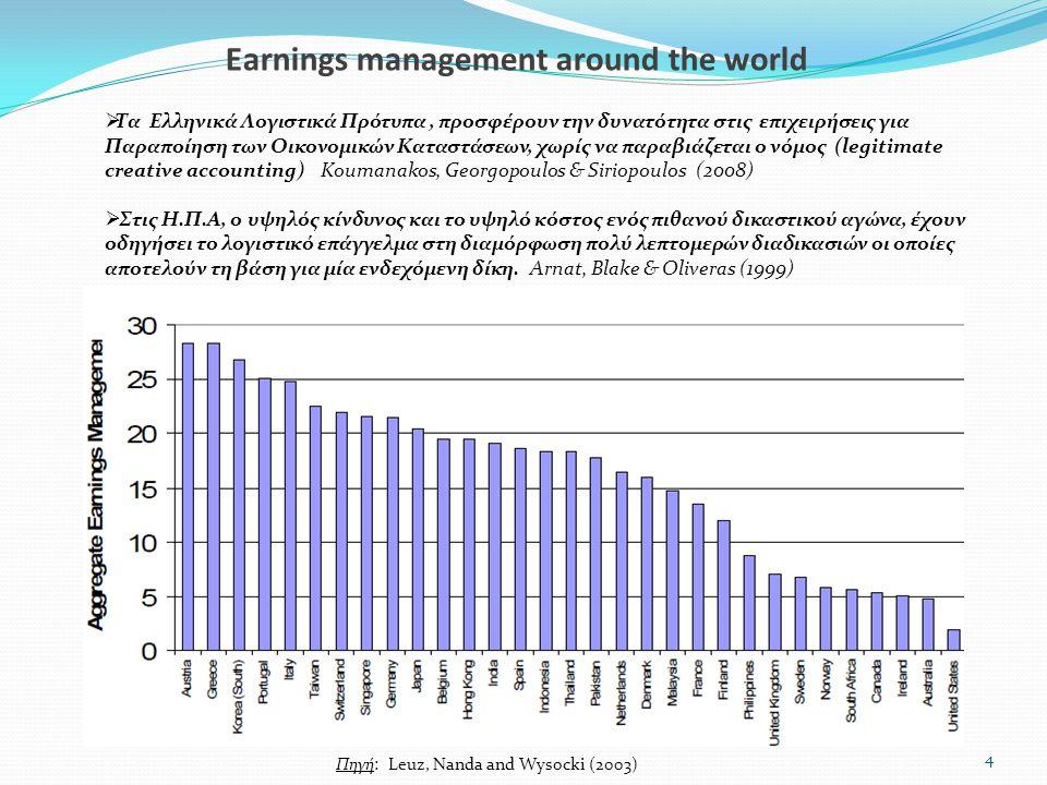 Earnings management around the world 4 Πηγή: Leuz, Nanda and Wysocki (2003)  Τα Ελληνικά Λογιστικά Πρότυπα, προσφέρουν την δυνατότητα στις επιχειρήσε
