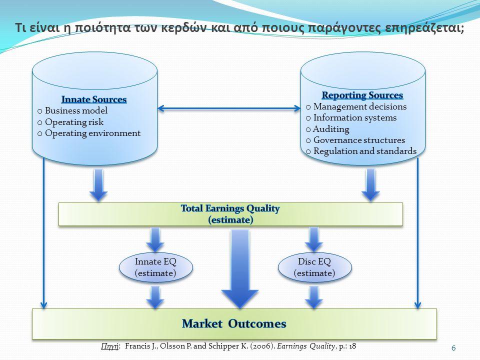 Accounting – based earnings Accruals quality (η ποιότητα των δεδουλευμένων) Persistence (ανθεκτικότητα) Predictability (προβλεπτικότητα) Smoothness (ομαλότητα) Market – based earnings Earnings variability (η μεταβλητότητα των κερδών) Value relevance (η συνάφεια της αξίας) Timeliness (επικαιρότητα) Conservatism (συντηρητισμός) 7 Σκοπός: η ομοιόμορφη κατανομή των κερδών στις λογιστικές περιόδους μέσω των δεδουλευμένων Σκοπός: η ικανότητα για πληροφόρηση των πραγματικών αποδόσεων μέσω των μεταβολών των τιμών των μετοχών.