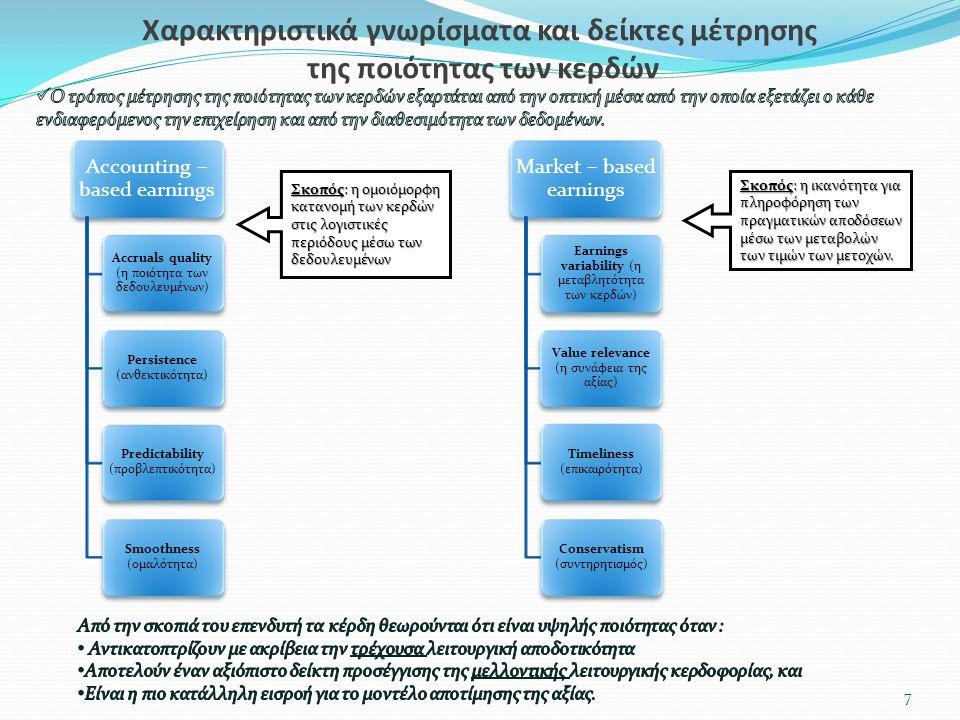 8 Πως μετράμε την ποιότητα των κερδών; (1) ACCRUALS QUALITY – ABNORMAL DISCRETONARY ACCRUALS PERSISTENCEPREDICTABILITYSMOOTHNESS Dechow & Dichev (2002) Francis et al., (2005) Kothari et al.