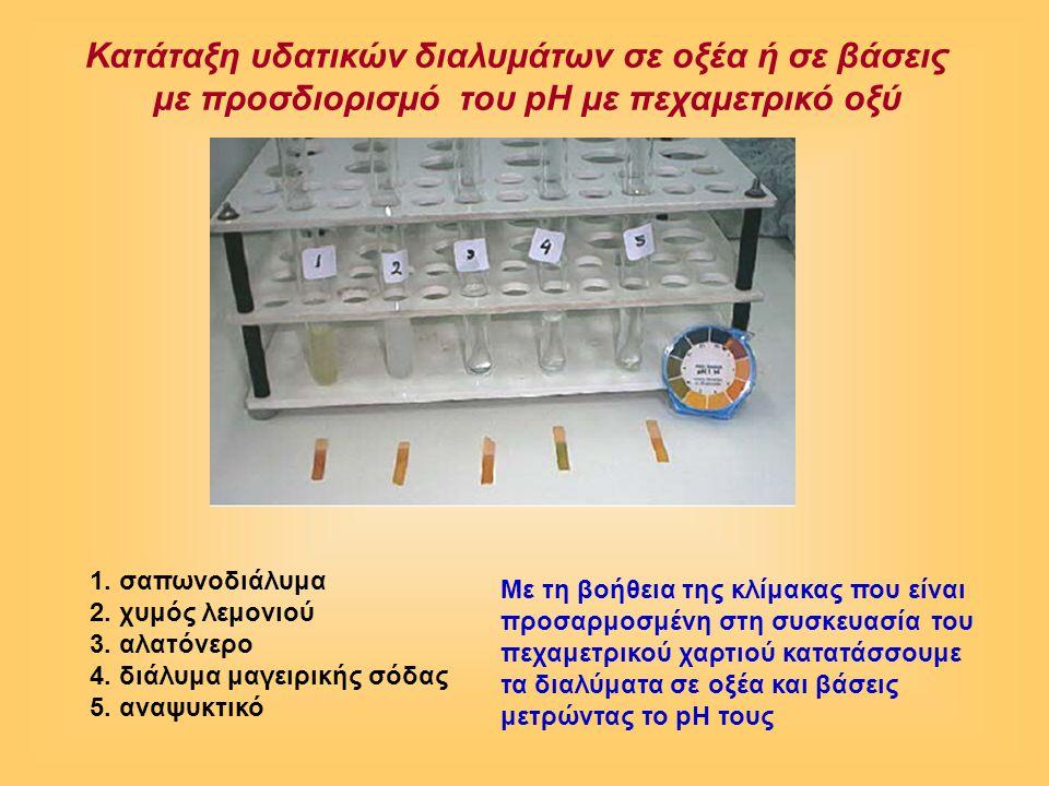 Εύρεση pH με τη χρήση pHμετρικού χαρτιού – pH μετρου Ρυθμιστικό με pH = 5 Πεχαμε τρικό χαρτί Περιοχή pH Χρώμα του δείκτη Δείκτες AZAX ξίδι (άσπρο) ΝαΟΗ 0,001 Μ ΗCl 0,001 Μ Πεχά μετρο Φαινολο φθαλεΐνη ηλιανθίνη Διάλυμα