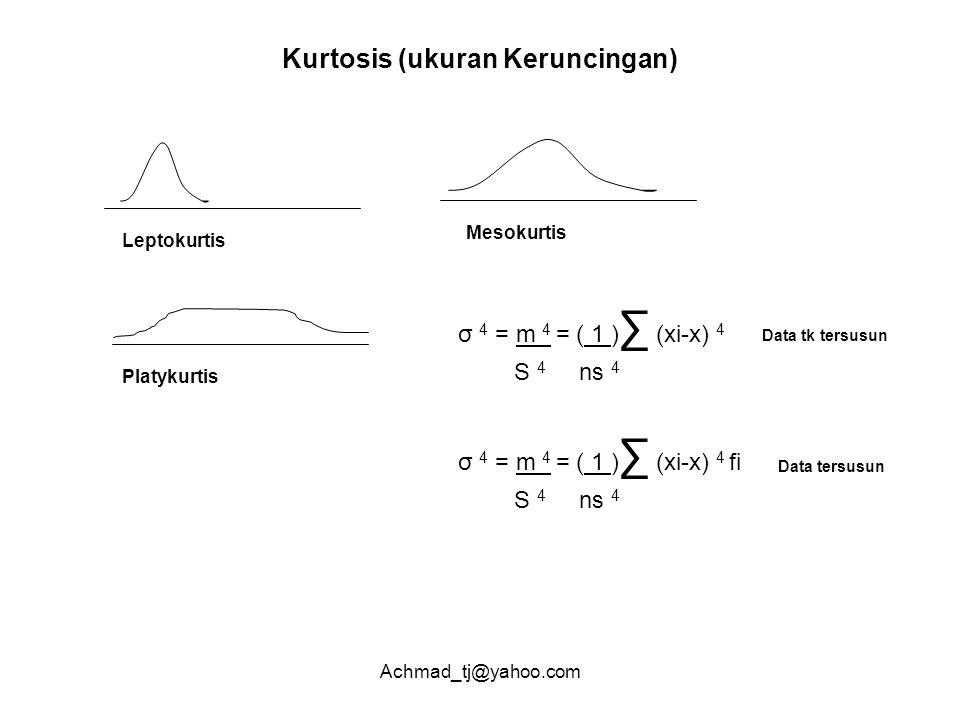 Achmad_tj@yahoo.com Kurtosis (ukuran Keruncingan) Leptokurtis Platykurtis Mesokurtis σ 4 = m 4 = ( 1 ) ∑ (xi-x) 4 S 4 ns 4 Data tk tersusun σ 4 = m 4 = ( 1 ) ∑ (xi-x) 4 fi S 4 ns 4 Data tersusun