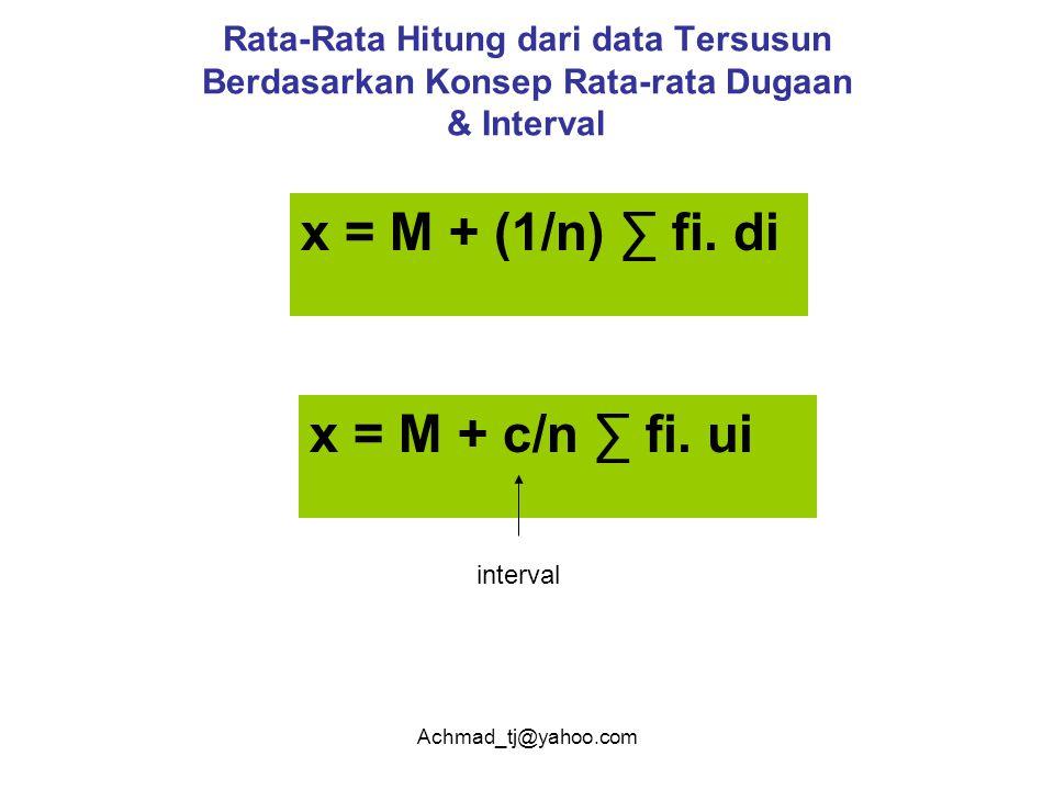 Achmad_tj@yahoo.com Rata-Rata Hitung dari data Tersusun Berdasarkan Konsep Rata-rata Dugaan & Interval x = M + (1/n) ∑ fi. di x = M + c/n ∑ fi. ui int