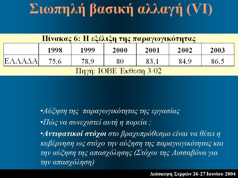 Διάσκεψη Σερρών 26-27 Ιουνίου 2004 Αύξηση της παραγωγικότητας της εργασίας Πώς να συνεχιστεί αυτή η πορεία ; Αντιφατικοί στόχοι στο βραχυπρόθεσμο είνα