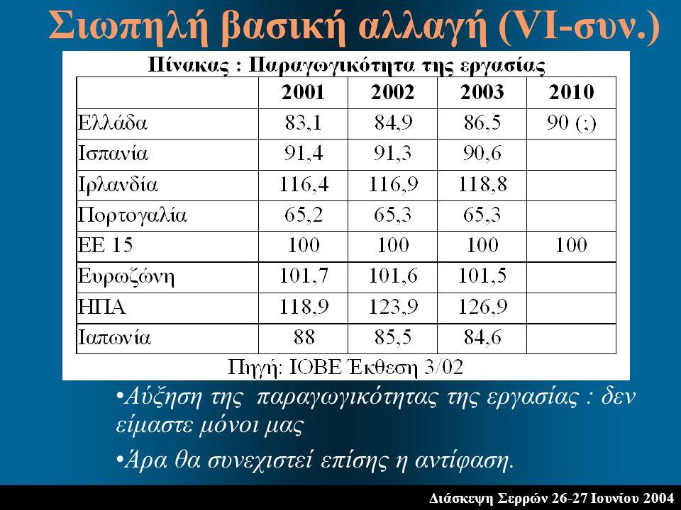 Διάσκεψη Σερρών 26-27 Ιουνίου 2004 Αύξηση της παραγωγικότητας της εργασίας : δεν είμαστε μόνοι μας Άρα θα συνεχιστεί επίσης η αντίφαση. Σιωπηλή βασική