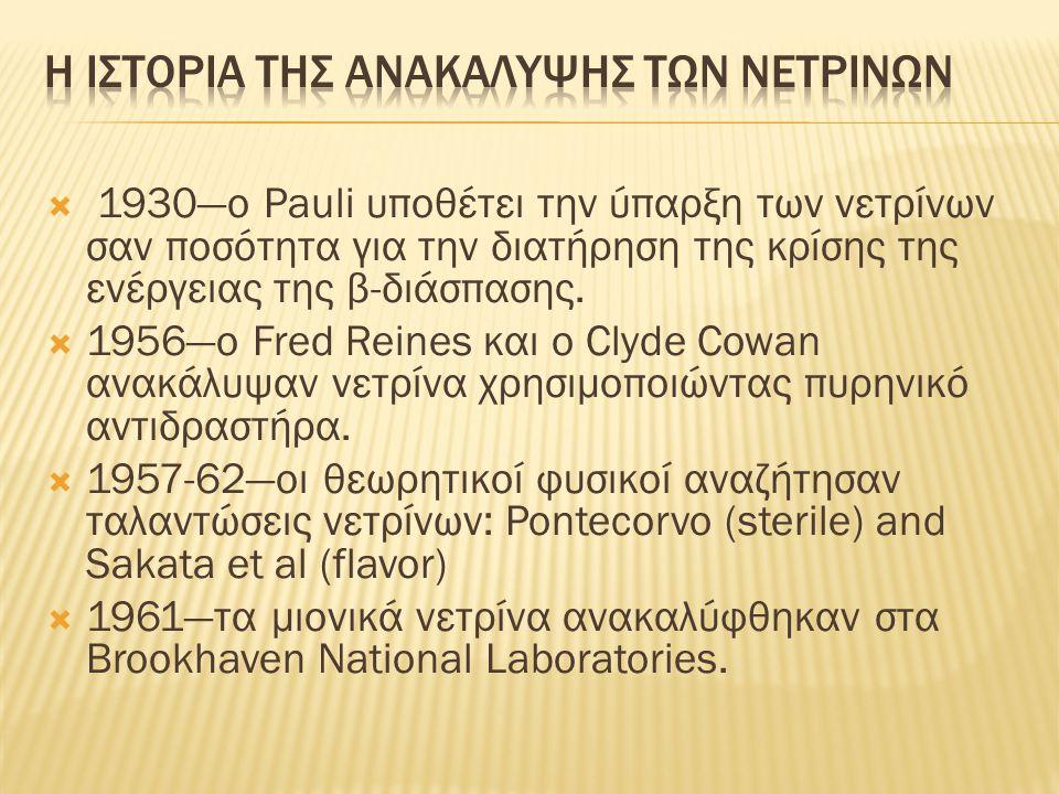  Βιβλία:  Netrino physics ed.by H.V. Klapdor and Β.