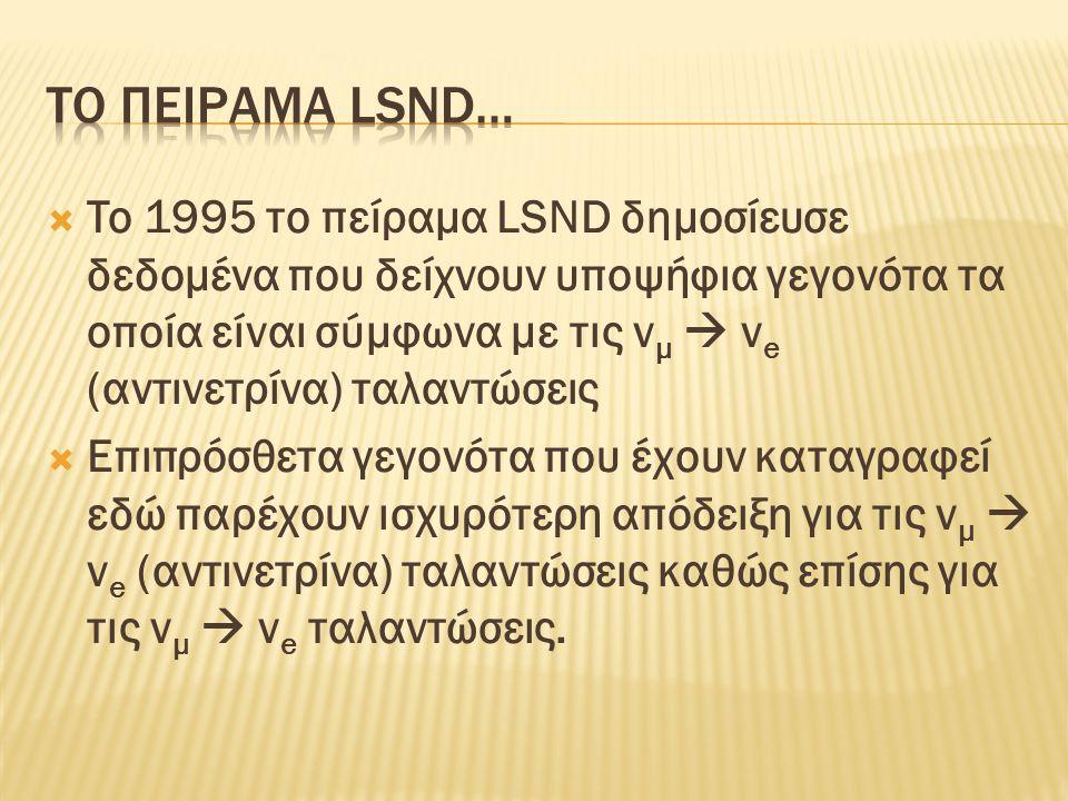  To 1995 το πείραμα LSND δημοσίευσε δεδομένα που δείχνουν υποψήφια γεγονότα τα οποία είναι σύμφωνα με τις ν μ  ν e (αντινετρίνα) ταλαντώσεις  Επιπρόσθετα γεγονότα που έχουν καταγραφεί εδώ παρέχουν ισχυρότερη απόδειξη για τις ν μ  ν e (αντινετρίνα) ταλαντώσεις καθώς επίσης για τις ν μ  ν e ταλαντώσεις.