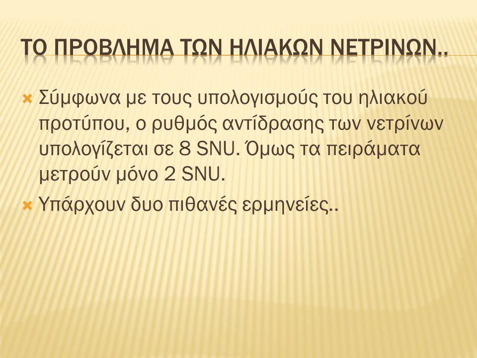  Σύμφωνα με τους υπολογισμούς του ηλιακού προτύπου, ο ρυθμός αντίδρασης των νετρίνων υπολογίζεται σε 8 SNU.