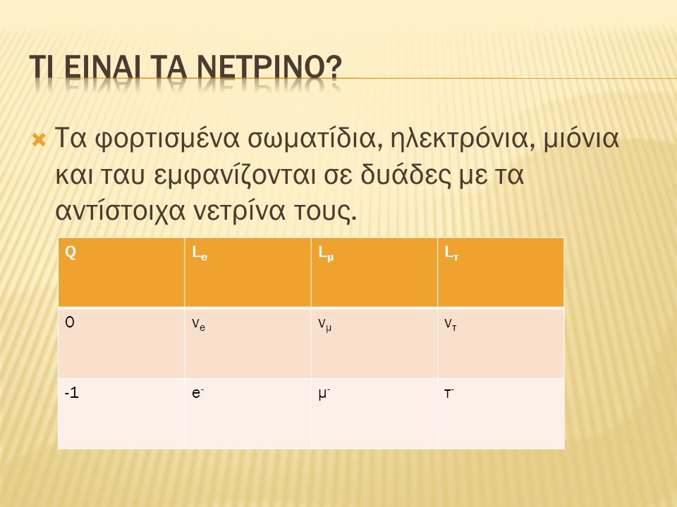  Πιστεύεται ότι τα περισσότερα νετρίνο δημιουργήθηκαν κατά τη διάρκεια του Bing Bang, είναι σχεδόν ακίνητα, οπότε δύσκολο να ανιχνευτούν  Οι φυσικές πηγές νετρίνων περιλαμβάνουν τις ραδιενεργές διασπάσεις κάποιων στοιχείων που συμβαίνουν στο εσωτερικό της γης.