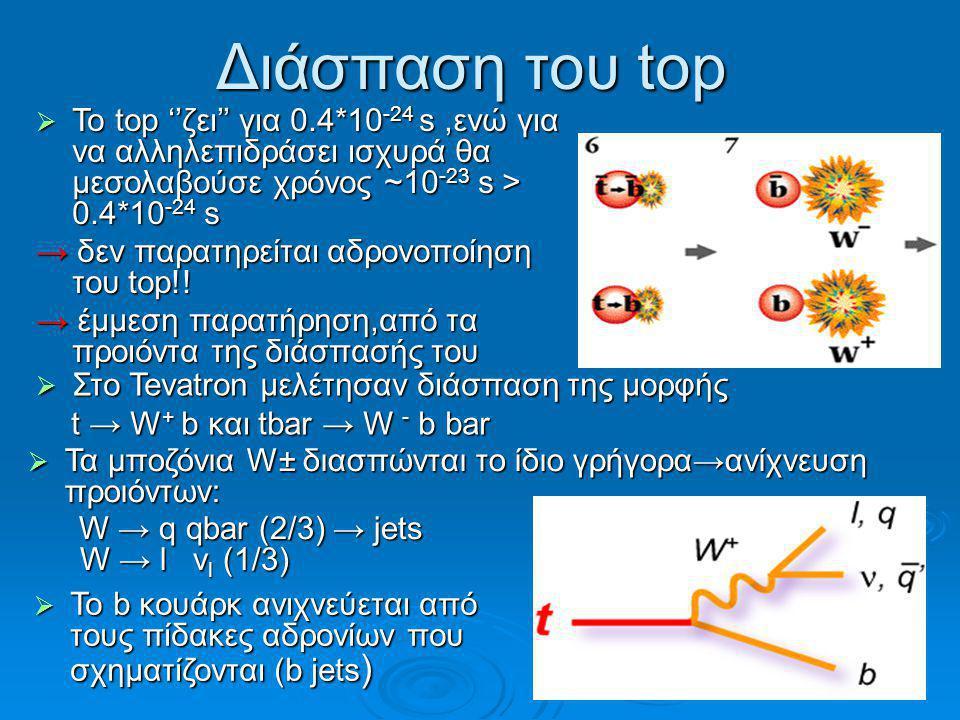 Διάσπαση του top  To top ''ζει'' για 0.4*10 -24 s,ενώ για να αλληλεπιδράσει ισχυρά θα μεσολαβούσε χρόνος ~10 -23 s > 0.4*10 -24 s → δεν παρατηρείται αδρονοποίηση του top!.