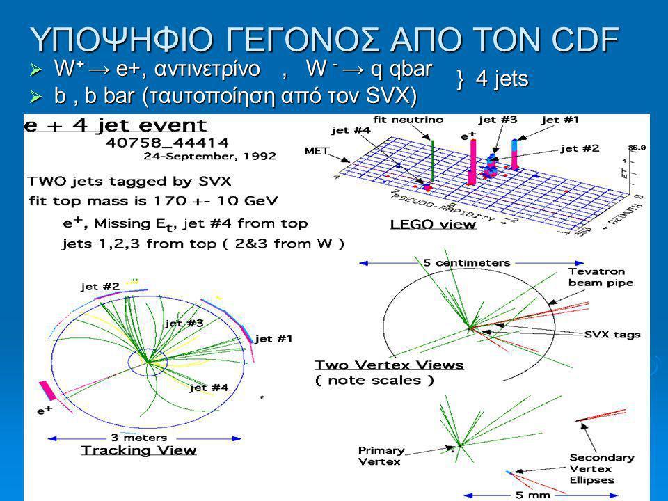 ΥΠΟΨΗΦΙΟ ΓΕΓΟΝΟΣ ΑΠΟ ΤΟΝ CDF  W + → e+, αντινετρίνο, W - → q qbar  b, b bar (ταυτοποίηση από τον SVX) } 4 jets